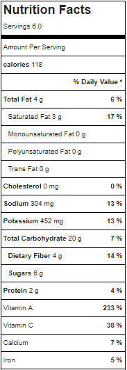 BS Nutrition Facts