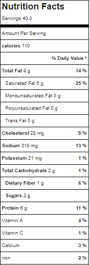 Peppers Nutritional Info